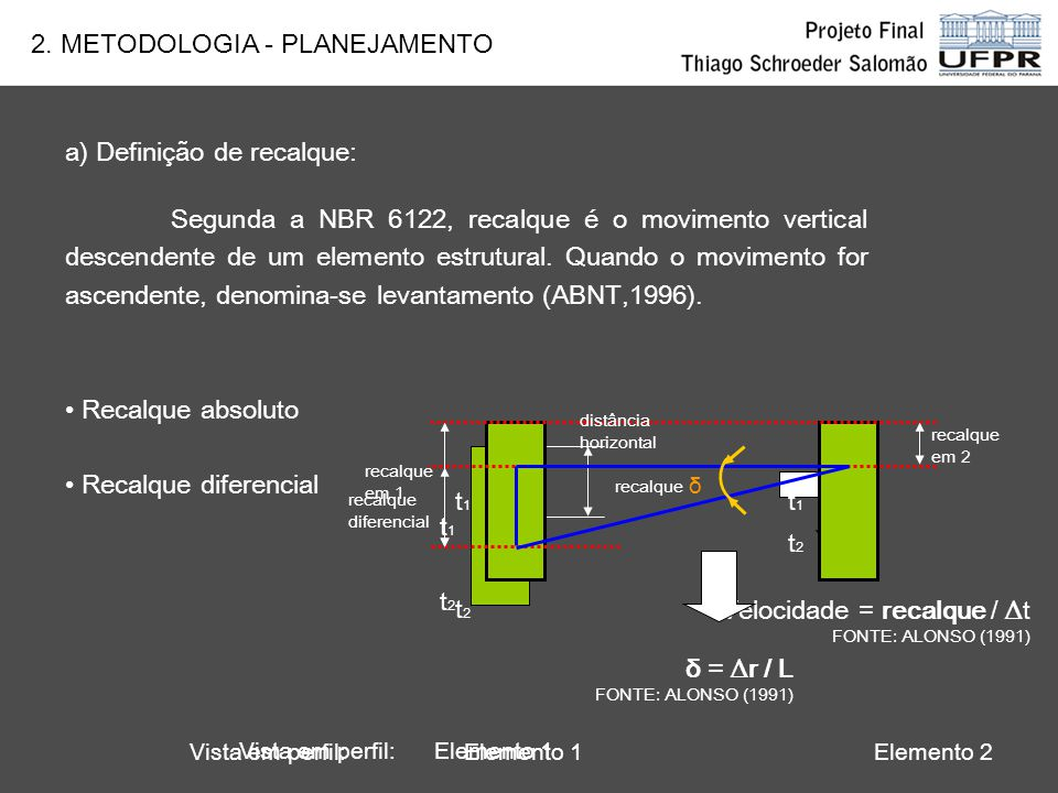 b) Método utilizado: Utilizou-se o Método Direto de Determinação de Desníveis com a Técnica de NIVELAMENTO GEOMÉTRICO Figura 2 – Nivelamento geométrico FONTE: FAGGION (2008) visada à mira de ré visada à mira de vante La Lb Lance ab = La - Lb 2.
