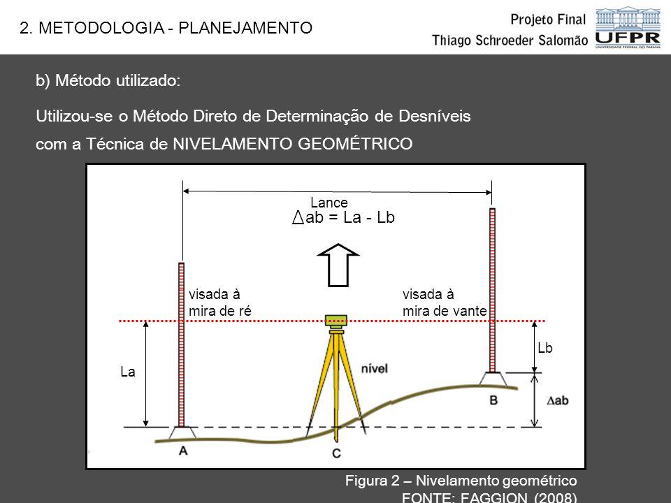 b) Método utilizado: Utilizou-se o Método Direto de Determinação de Desníveis com a Técnica de NIVELAMENTO GEOMÉTRICO Figura 2 – Nivelamento geométric