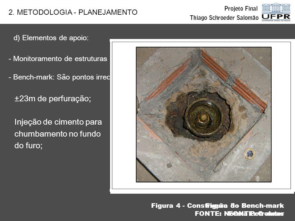 d) Elementos de apoio: Figura 4 - Construção do Bench-mark FONTE: Norma Petrobras NOTA: Para garantir esta propriedade o bench-mark deve ser instalado