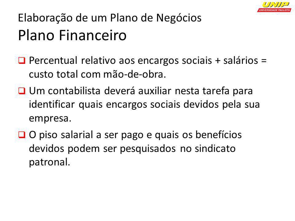 Elaboração de um Plano de Negócios Plano Financeiro Percentual relativo aos encargos sociais + salários = custo total com mão-de-obra. Um contabilista