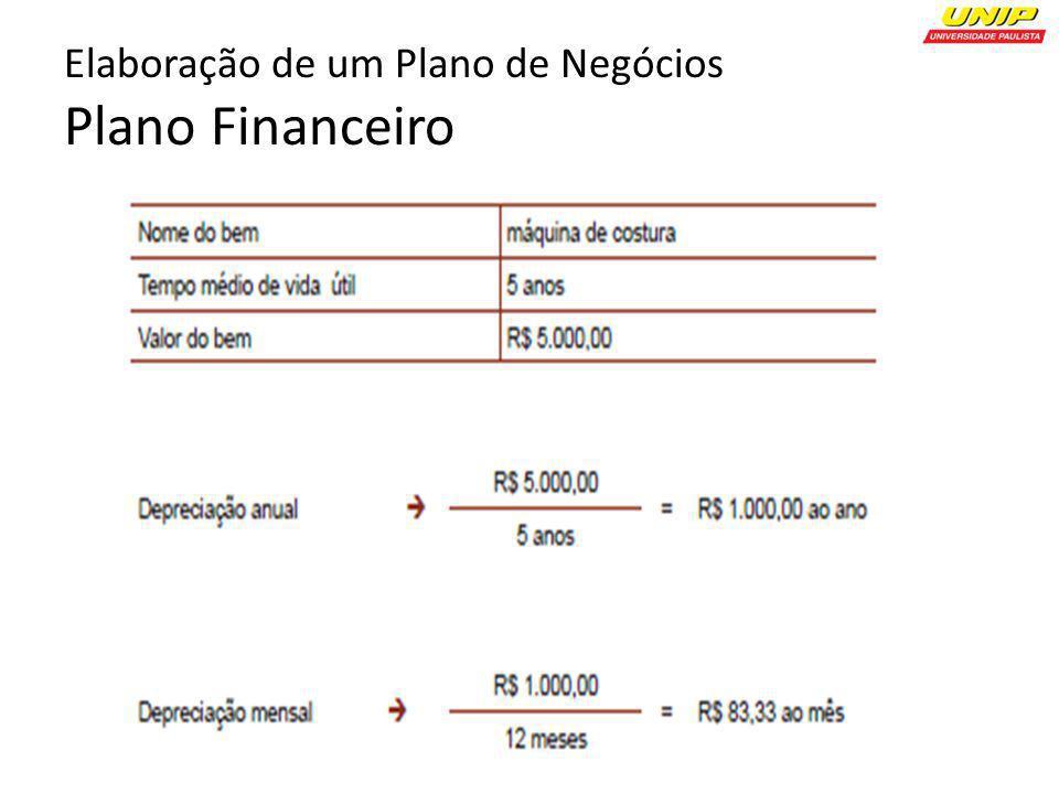 Elaboração de um Plano de Negócios Plano Financeiro