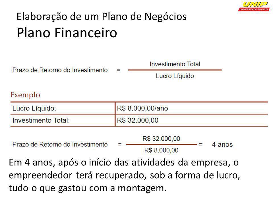 Elaboração de um Plano de Negócios Plano Financeiro Em 4 anos, após o início das atividades da empresa, o empreendedor terá recuperado, sob a forma de