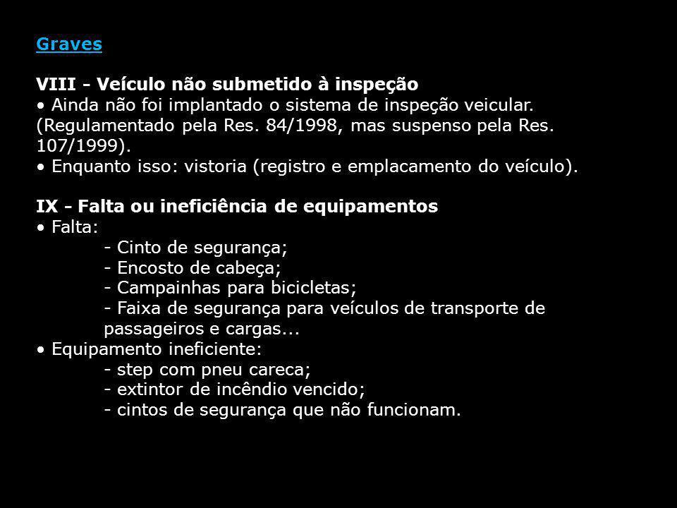 Graves VIII - Veículo não submetido à inspeção Ainda não foi implantado o sistema de inspeção veicular. (Regulamentado pela Res. 84/1998, mas suspenso