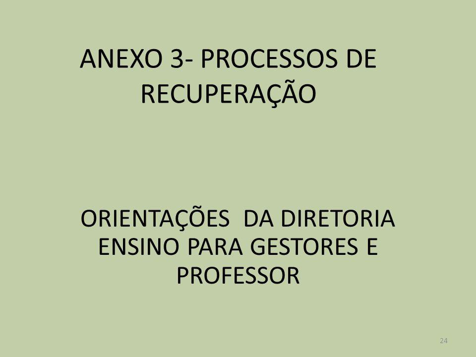 ANEXO 3- PROCESSOS DE RECUPERAÇÃO ORIENTAÇÕES DA DIRETORIA ENSINO PARA GESTORES E PROFESSOR 24