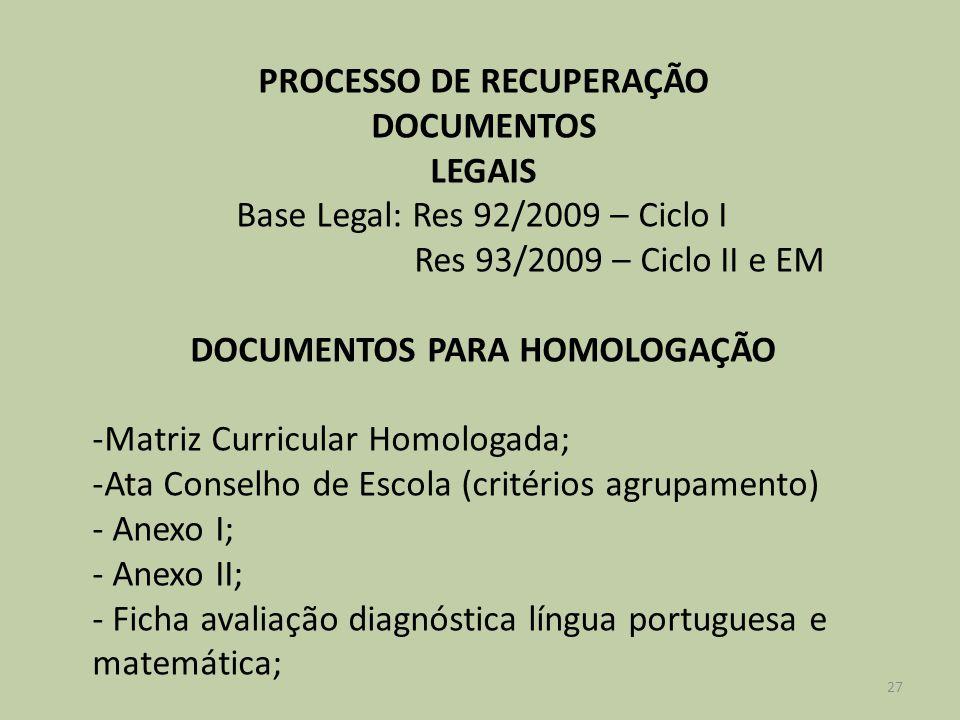 PROCESSO DE RECUPERAÇÃO DOCUMENTOS LEGAIS Base Legal: Res 92/2009 – Ciclo I Res 93/2009 – Ciclo II e EM DOCUMENTOS PARA HOMOLOGAÇÃO -Matriz Curricular Homologada; -Ata Conselho de Escola (critérios agrupamento) - Anexo I; - Anexo II; - Ficha avaliação diagnóstica língua portuguesa e matemática; 27