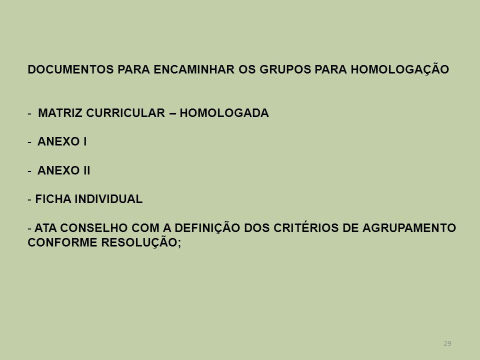 DOCUMENTOS PARA ENCAMINHAR OS GRUPOS PARA HOMOLOGAÇÃO - MATRIZ CURRICULAR – HOMOLOGADA - ANEXO I - ANEXO II - FICHA INDIVIDUAL - ATA CONSELHO COM A DEFINIÇÃO DOS CRITÉRIOS DE AGRUPAMENTO CONFORME RESOLUÇÃO; 29