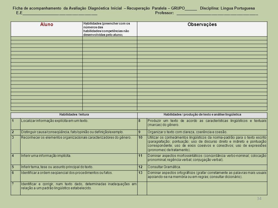 Aluno Habilidades (preencher com os números das habilidades/competências não desenvolvidas pelo aluno ) Observações Ficha de acompanhamento da Avaliaç