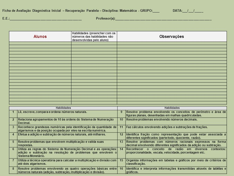 Alunos Habilidades (preencher com os números das habilidades não desenvolvidas pelo aluno) Observações Ficha de Avaliação Diagnóstica Inicial – Recupe
