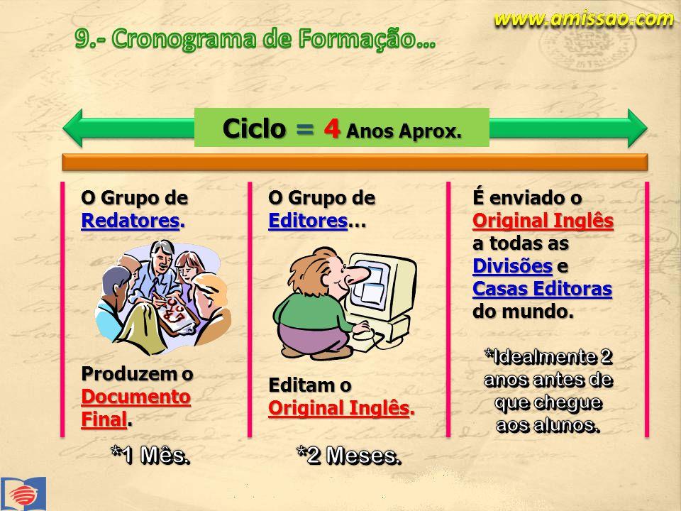 Ciclo = 4 Anos Aprox.O Grupo de Editores… Editam o Original Inglês.
