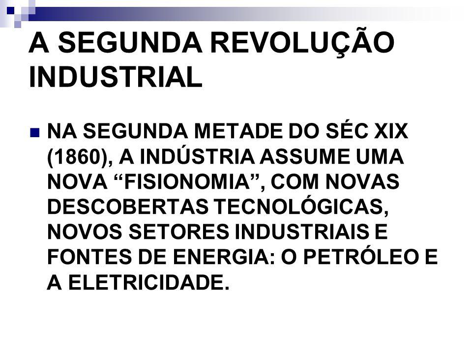 A SEGUNDA REVOLUÇÃO INDUSTRIAL NA SEGUNDA METADE DO SÉC XIX (1860), A INDÚSTRIA ASSUME UMA NOVA FISIONOMIA, COM NOVAS DESCOBERTAS TECNOLÓGICAS, NOVOS