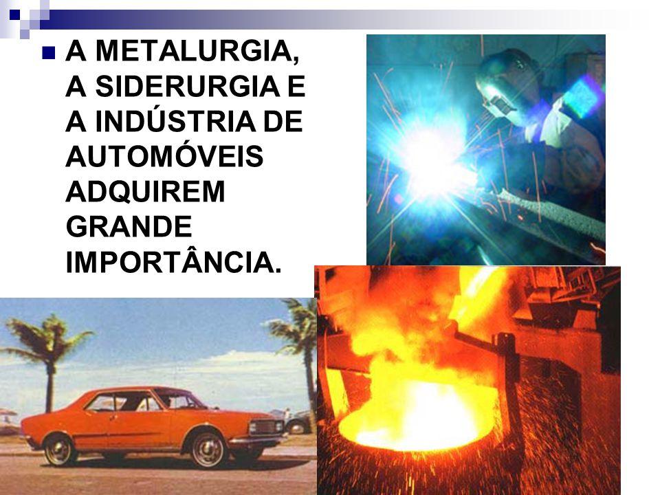A METALURGIA, A SIDERURGIA E A INDÚSTRIA DE AUTOMÓVEIS ADQUIREM GRANDE IMPORTÂNCIA.