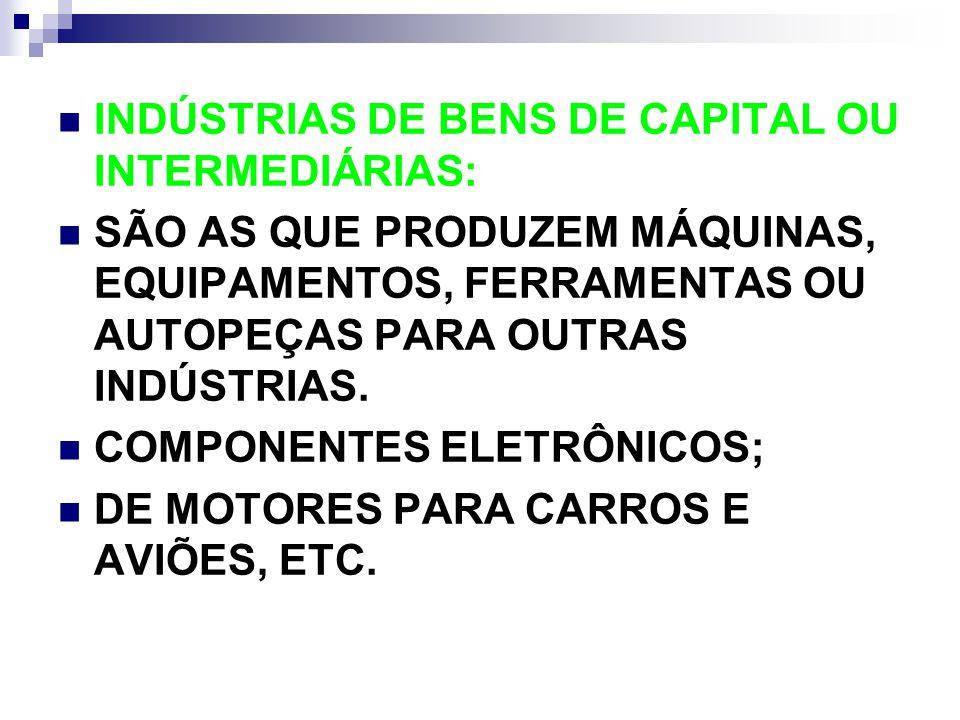 INDÚSTRIAS DE BENS DE CAPITAL OU INTERMEDIÁRIAS: SÃO AS QUE PRODUZEM MÁQUINAS, EQUIPAMENTOS, FERRAMENTAS OU AUTOPEÇAS PARA OUTRAS INDÚSTRIAS. COMPONEN