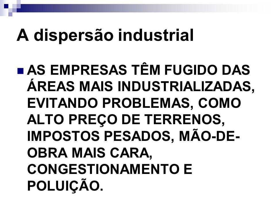 A dispersão industrial AS EMPRESAS TÊM FUGIDO DAS ÁREAS MAIS INDUSTRIALIZADAS, EVITANDO PROBLEMAS, COMO ALTO PREÇO DE TERRENOS, IMPOSTOS PESADOS, MÃO-