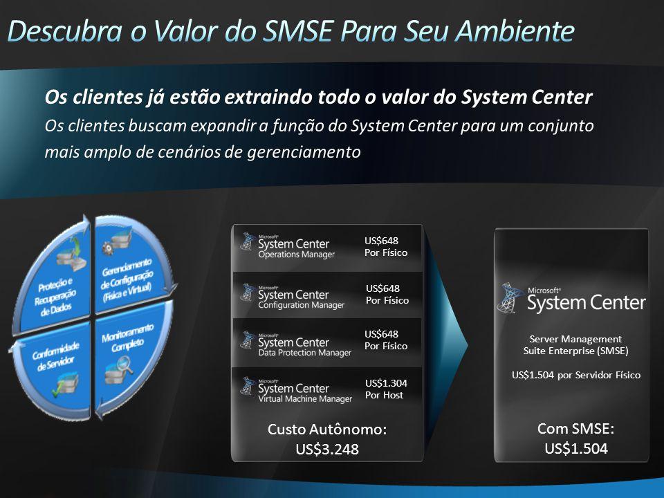 US$648 Por Físico US$1.304 Por Host US$648 Por Físico US$648 Por Físico Server Management Suite Enterprise (SMSE) US$1.504 por Servidor Físico Custo Autônomo: US$3.248 Com SMSE: US$1.504
