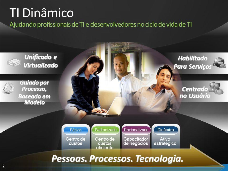 2 TI Dinâmico Ajudando profissionais de TI e desenvolvedores no ciclo de vida de TI Unificado e Virtualizado Guiado por Processo, Baseado em Modelo Habilitado Para Serviços Centrado no Usuário Padronizado Racionalizado Dinâmico Básico Capacitador de negócios Ativo estratégico Centro de custos eficiente Centro de custos Pessoas.