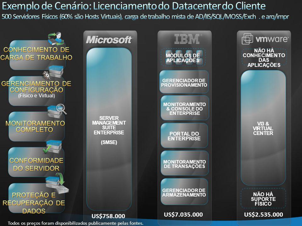 SERVER MANAGEMENT SUITE ENTERPRISE (SMSE) MONITORAMENTO & CONSOLE DO ENTERPRISE GERENCIADOR DE ARMAZENAMENTO GERENCIADOR DE PROVISIONAMENTO VI3 & VIRTUAL CENTER US$758.000 US$7.035.000US$2.535.000 NÃO HÁ SUPORTE FÍSICO NÃO HÁ CONHECIMENTO DAS APLICAÇÕES MÓDULOS DE APLICAÇÕES PORTAL DO ENTERPRISE MONITORAMENTO DE TRANSAÇÕES Todos os preços foram disponibilizados publicamente pelas fontes.