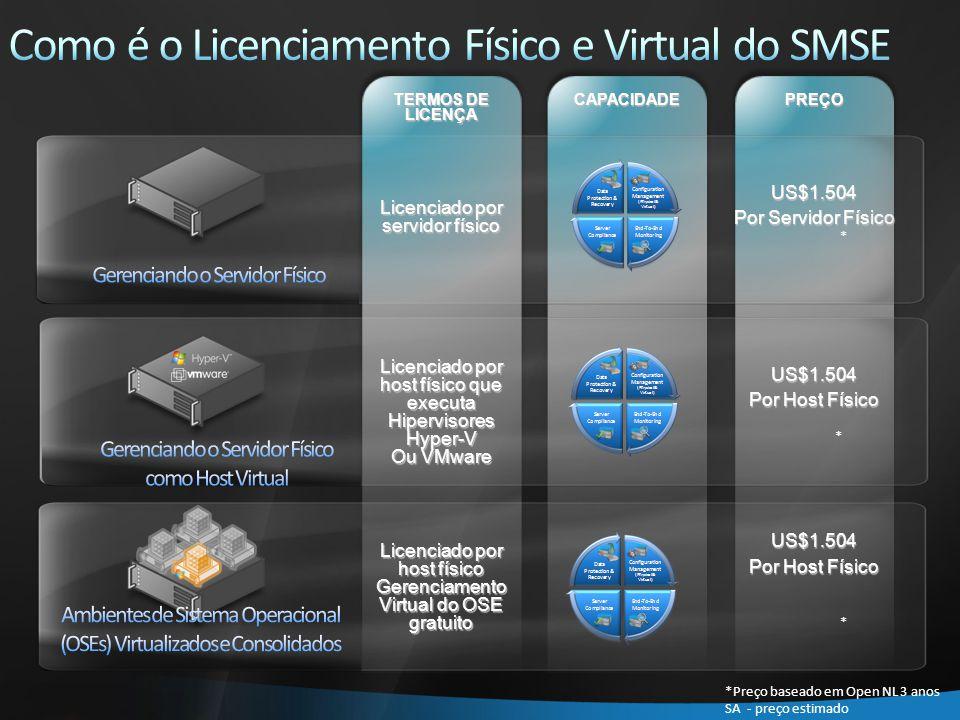 PREÇOUS$1.504 Por Servidor Físico US$1.504 Por Host Físico US$1.504 CAPACIDADE TERMOS DE LICENÇA Licenciado por servidor físico Licenciado por host físico que executa Hipervisores Hyper-V Ou VMware Licenciado por host físico Gerenciamento Virtual do OSE gratuito *Preço baseado em Open NL 3 anos SA - preço estimado * * *