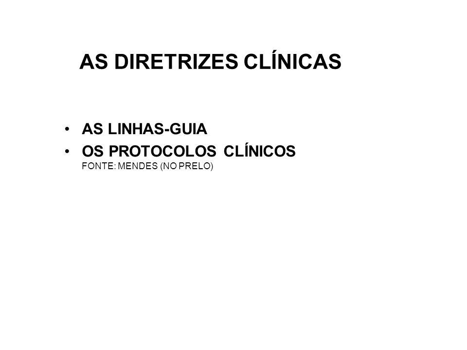 AS DIRETRIZES CLÍNICAS AS LINHAS-GUIA OS PROTOCOLOS CLÍNICOS FONTE: MENDES (NO PRELO)