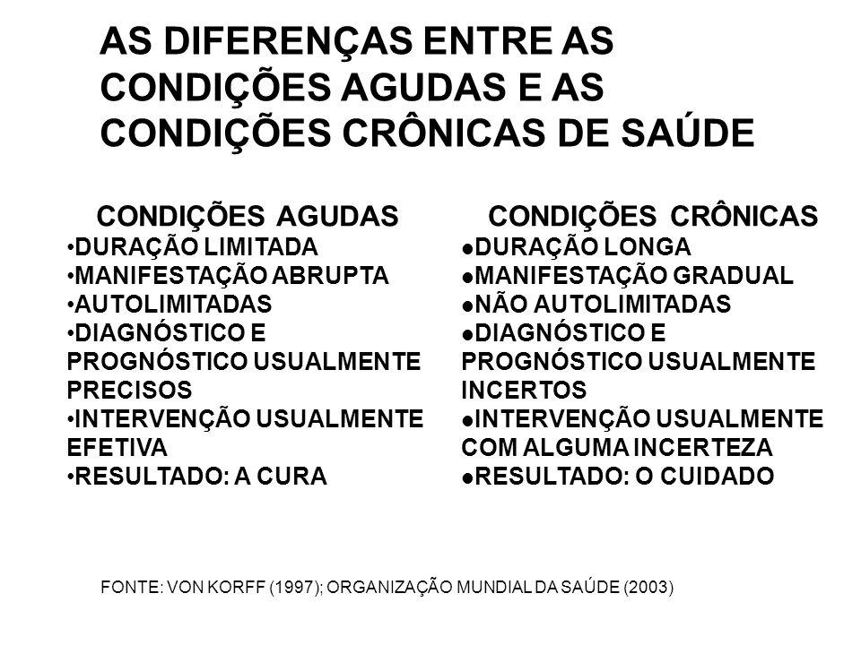 OBRIGADO! eugeniov@saude.mg.gov.br