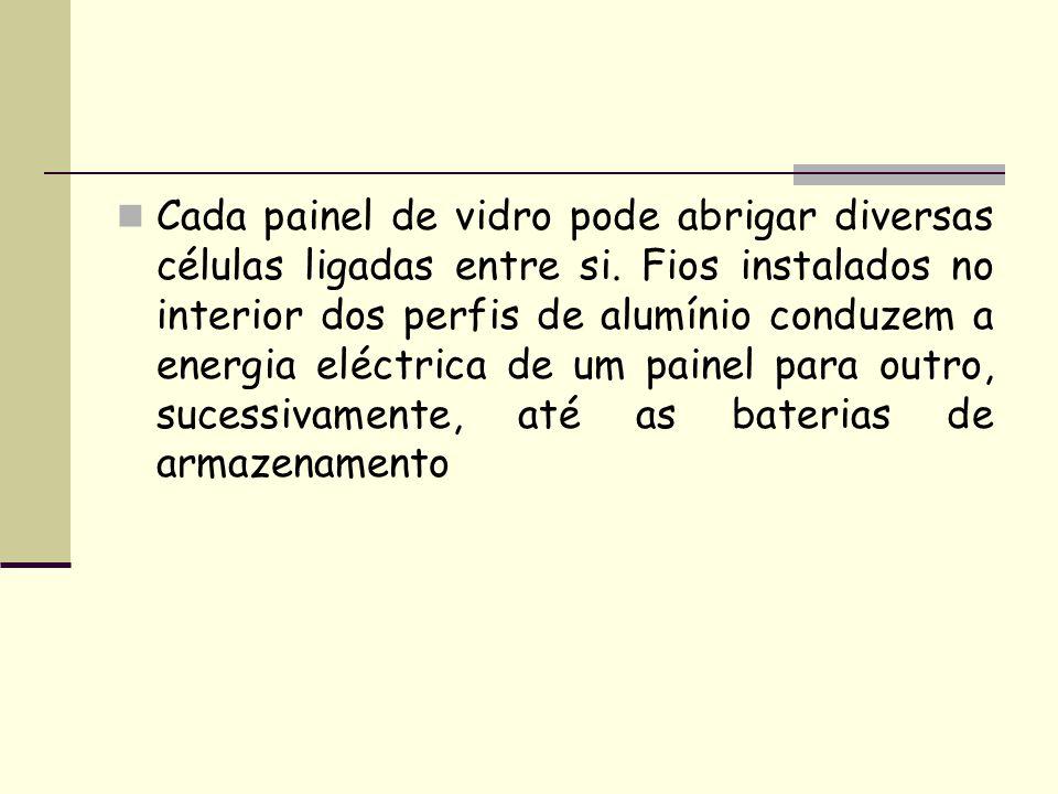 Benefícios Permite a absorção da radiação solar e converte energia em electricidade.