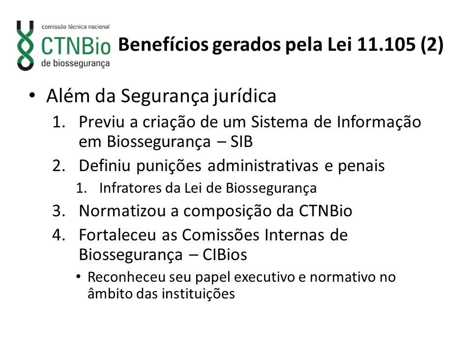 Benefícios gerados pela Lei 11.105 (2) Além da Segurança jurídica 1.Previu a criação de um Sistema de Informação em Biossegurança – SIB 2.Definiu puni