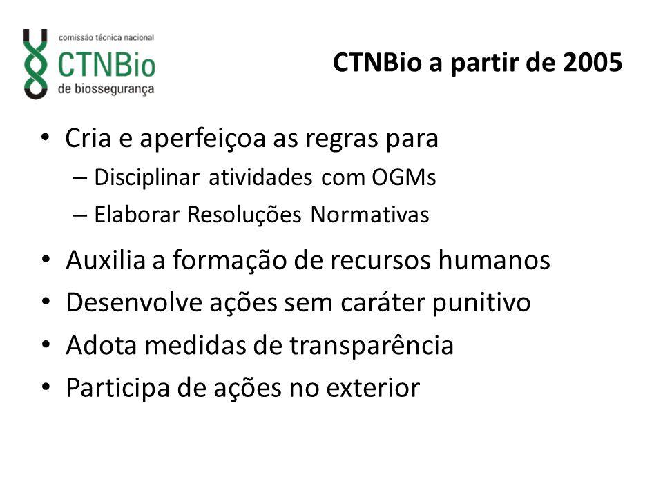 CTNBio a partir de 2005 Cria e aperfeiçoa as regras para – Disciplinar atividades com OGMs – Elaborar Resoluções Normativas Auxilia a formação de recu