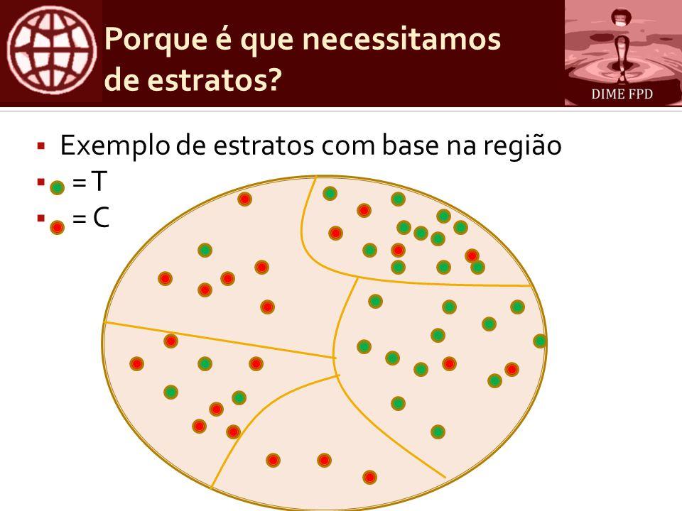 Porque é que necessitamos de estratos Exemplo de estratos com base na região = T = C