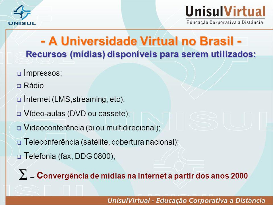 - A Universidade Virtual no Brasil - Recursos (mídias) disponíveis para serem utilizados: I mpressos; Rádio I nternet (LMS,streaming, etc); V ídeo-aul