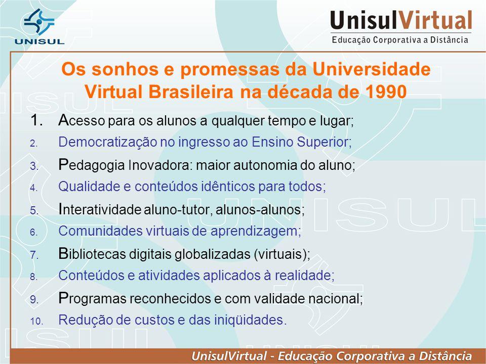 Os sonhos e promessas da Universidade Virtual Brasileira na década de 1990 1.A cesso para os alunos a qualquer tempo e lugar; 2. Democratização no ing