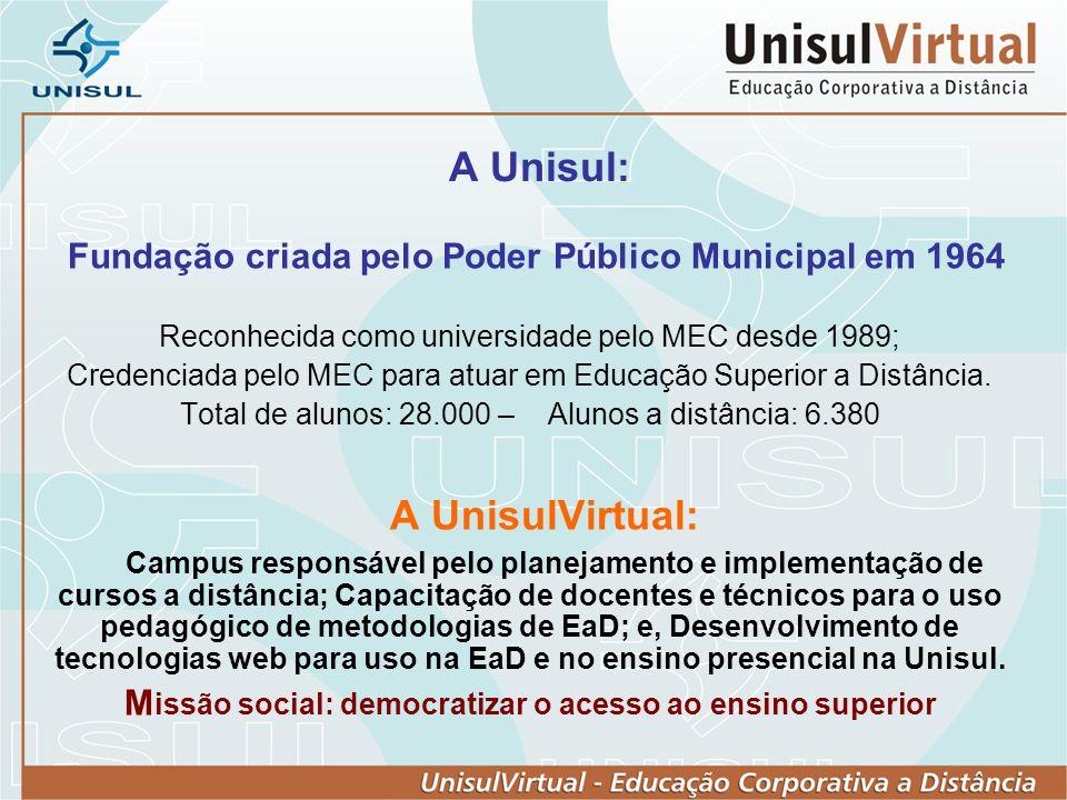 A Unisul: Fundação criada pelo Poder Público Municipal em 1964 Reconhecida como universidade pelo MEC desde 1989; Credenciada pelo MEC para atuar em E