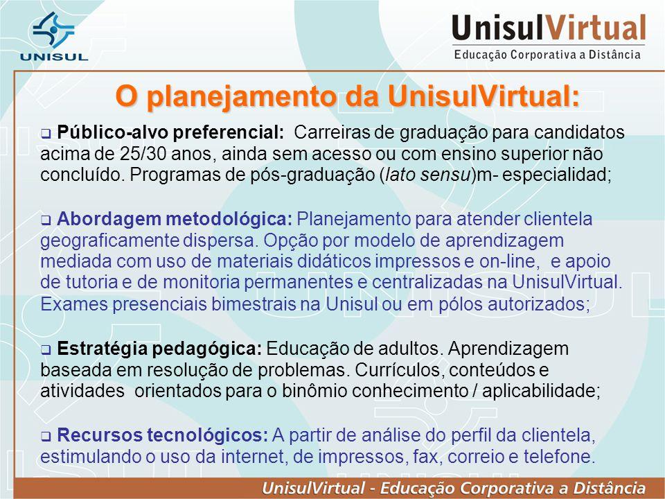 O planejamento da UnisulVirtual: O planejamento da UnisulVirtual: Público-alvo preferencial: Carreiras de graduação para candidatos acima de 25/30 ano