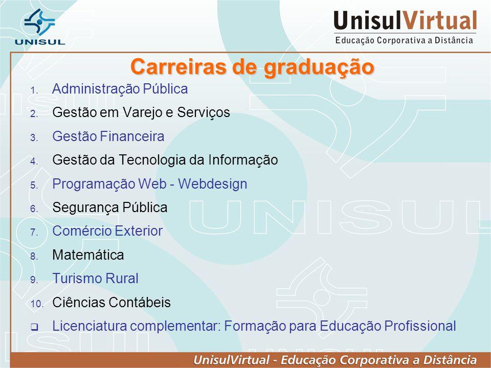 Carreiras de graduação Administração Pública Gestão em Varejo e Serviços Gestão Financeira Gestão da Tecnologia da Informação Programação Web - Webdes
