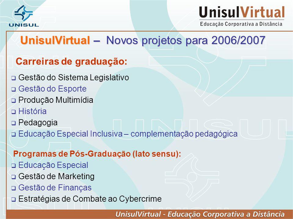 UnisulVirtual – Novos projetos para 2006/2007 Carreiras de graduação: Gestão do Sistema Legislativo Gestão do Esporte Produção Multimídia História Ped
