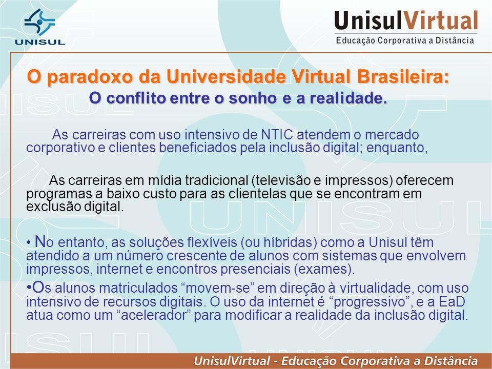 O paradoxo da Universidade Virtual Brasileira: O conflito entre o sonho e a realidade. As carreiras com uso intensivo de NTIC atendem o mercado corpor
