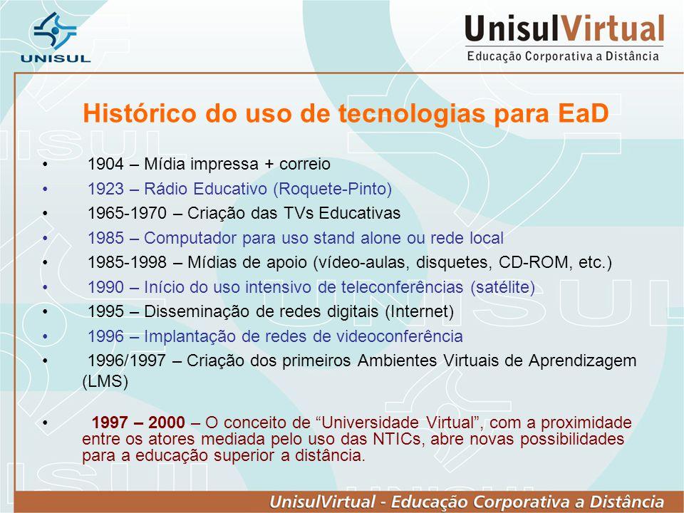 Histórico do uso de tecnologias para EaD 1904 – Mídia impressa + correio 1923 – Rádio Educativo (Roquete-Pinto) 1965-1970 – Criação das TVs Educativas
