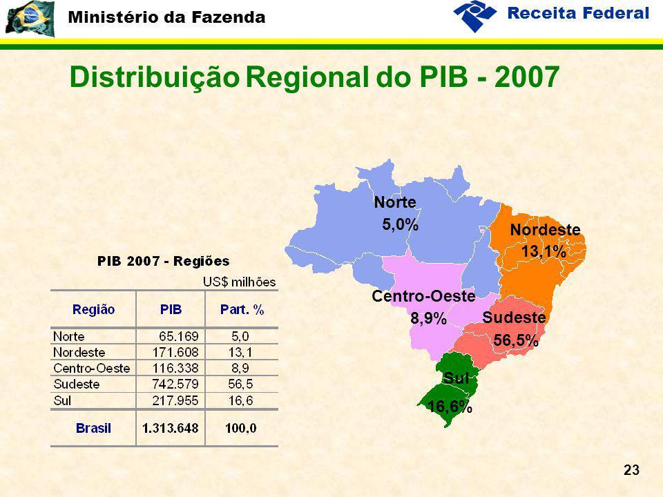 Ministério da Fazenda Receita Federal 23 Distribuição Regional do PIB - 2007 13,1% 8,9% 56,5% 16,6% Sul Sudeste Centro-Oeste Nordeste Norte 5,0%