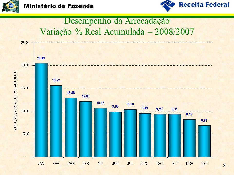 Ministério da Fazenda Receita Federal 14 Desempenho da Arrecadação das Receitas Administradas pela RFB (Exceto Receitas Previdenciárias) Variação % sobre o Ano Anterior – 1996 a 2008
