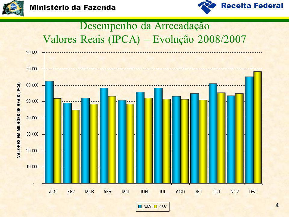 Ministério da Fazenda Receita Federal 4 Desempenho da Arrecadação Valores Reais (IPCA) – Evolução 2008/2007