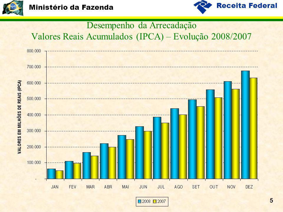 Ministério da Fazenda Receita Federal 5 Desempenho da Arrecadação Valores Reais Acumulados (IPCA) – Evolução 2008/2007