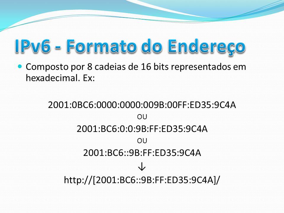 Composto por 8 cadeias de 16 bits representados em hexadecimal. Ex: 2001:0BC6:0000:0000:009B:00FF:ED35:9C4A OU 2001:BC6:0:0:9B:FF:ED35:9C4A OU 2001:BC