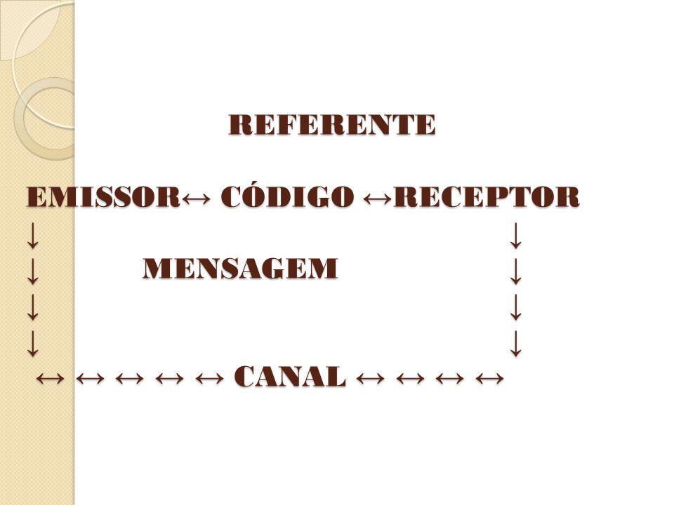 REFERENTE EMISSOR CÓDIGO RECEPTOR MENSAGEM CANAL REFERENTE EMISSOR CÓDIGO RECEPTOR MENSAGEM CANAL
