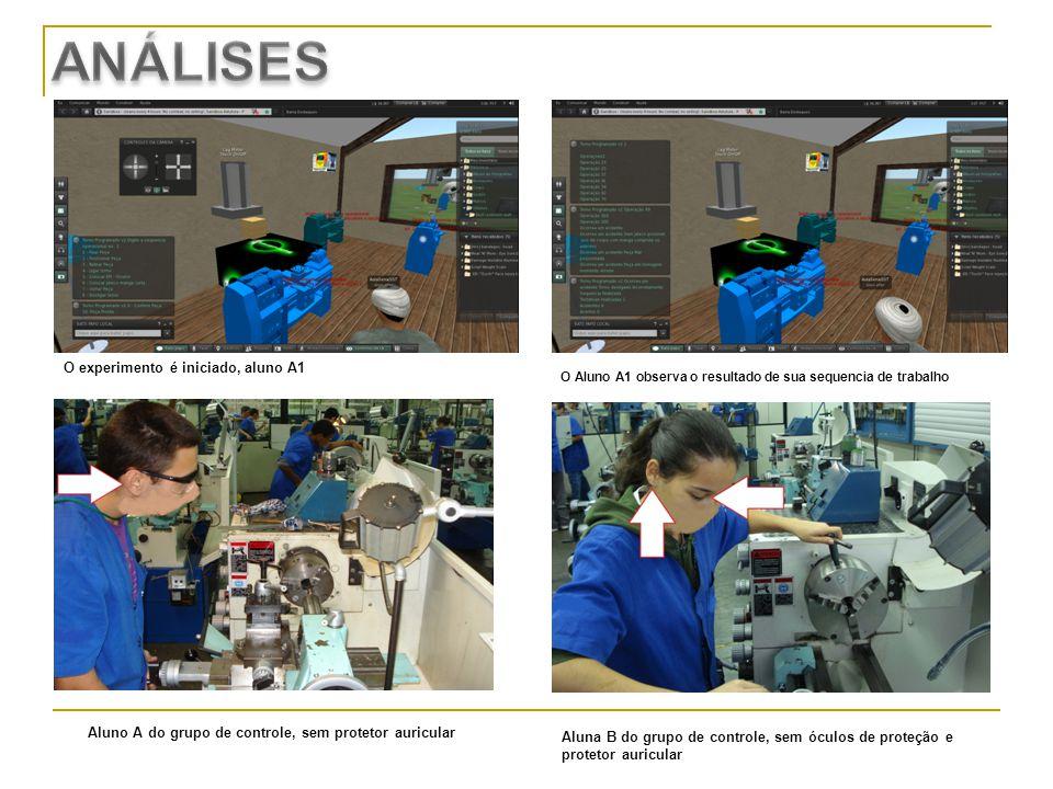 O experimento é iniciado, aluno A1 O Aluno A1 observa o resultado de sua sequencia de trabalho Aluno A do grupo de controle, sem protetor auricular Al