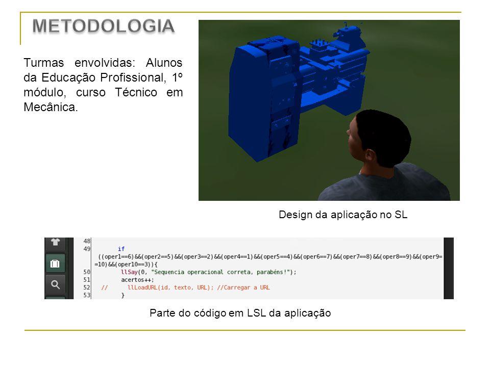 Design da aplicação no SL Parte do código em LSL da aplicação Turmas envolvidas: Alunos da Educação Profissional, 1º módulo, curso Técnico em Mecânica