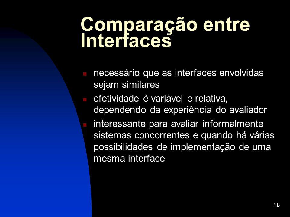 18 Comparação entre Interfaces necessário que as interfaces envolvidas sejam similares efetividade é variável e relativa, dependendo da experiência do