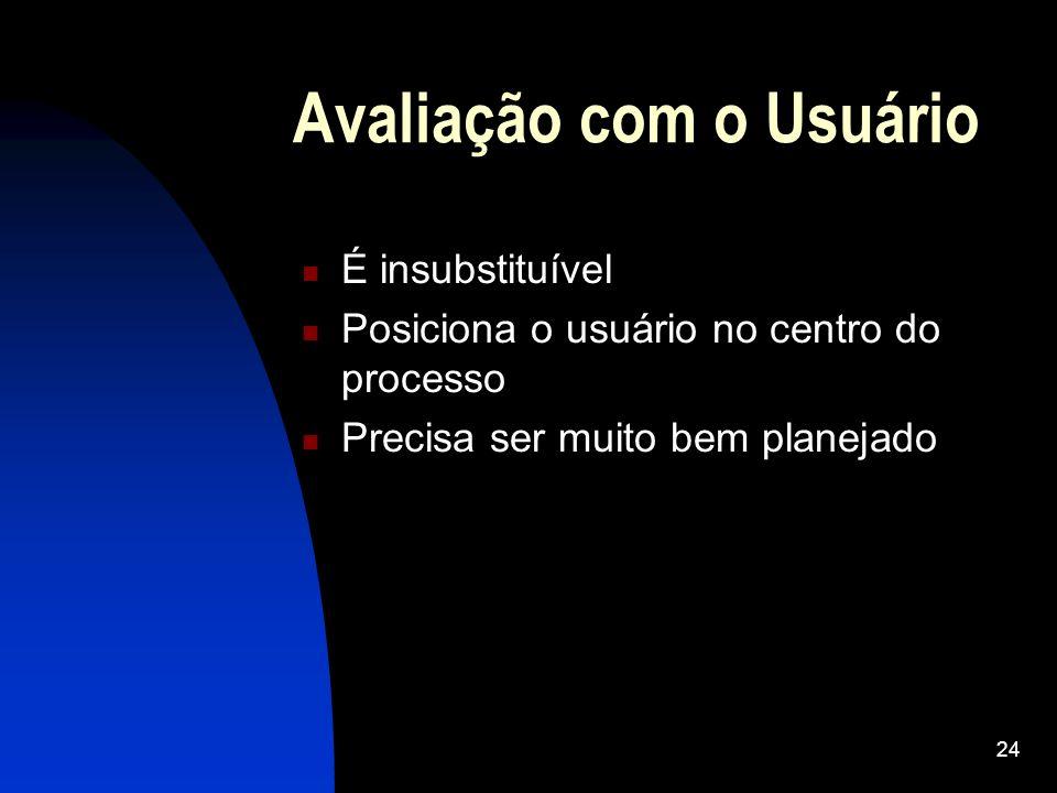 24 Avaliação com o Usuário É insubstituível Posiciona o usuário no centro do processo Precisa ser muito bem planejado