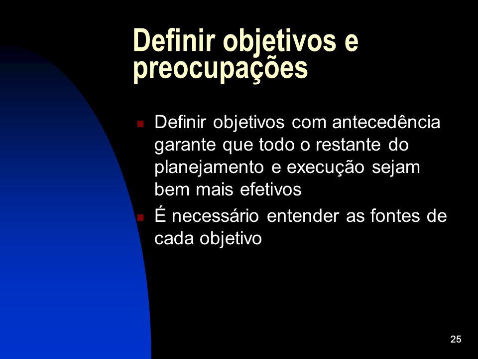 25 Definir objetivos e preocupações Definir objetivos com antecedência garante que todo o restante do planejamento e execução sejam bem mais efetivos