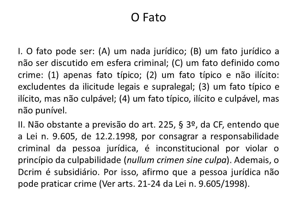 O Fato I. O fato pode ser: (A) um nada jurídico; (B) um fato jurídico a não ser discutido em esfera criminal; (C) um fato definido como crime: (1) ape