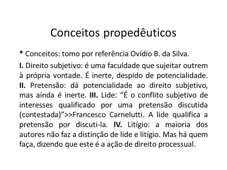 Conceitos propedêuticos * Conceitos: tomo por referência Ovídio B. da Silva. I. Direito subjetivo: é uma faculdade que sujeitar outrem à própria vonta
