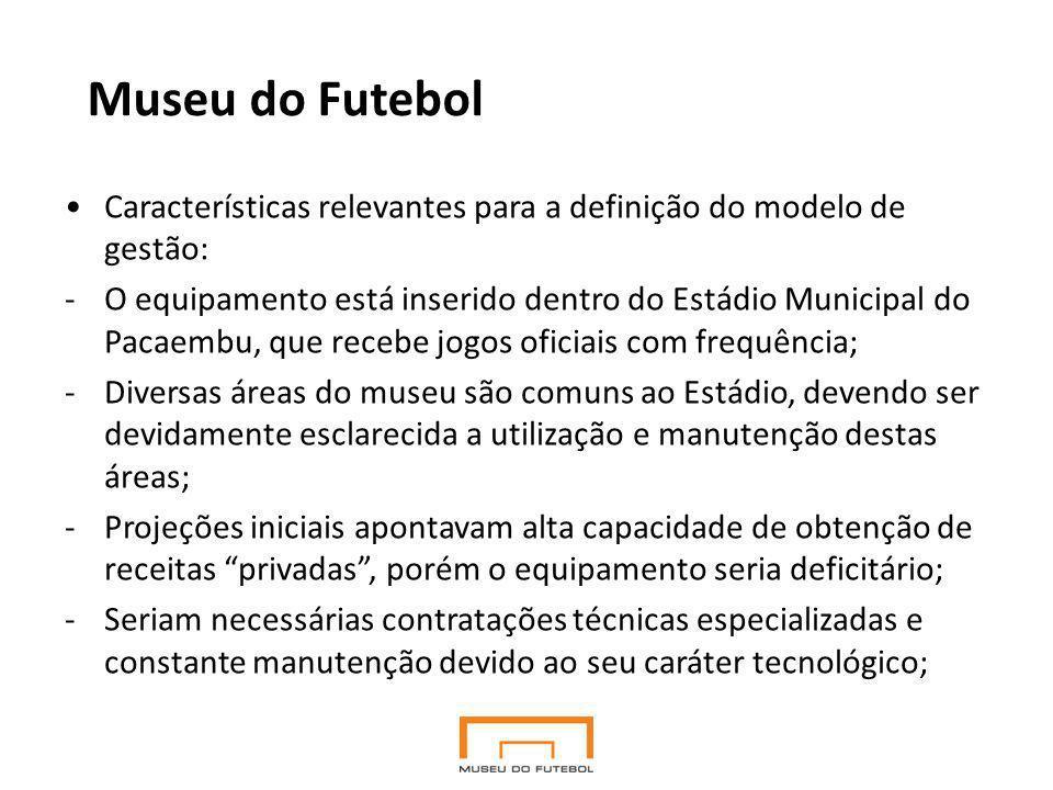 Atuação atual do IAFB Contrato de Gestão – Museu do Futebol Governo de São Paulo Secretaria de Estado da Cultura da Cultura Equipamento Cultural Museu do Futebol IAFB