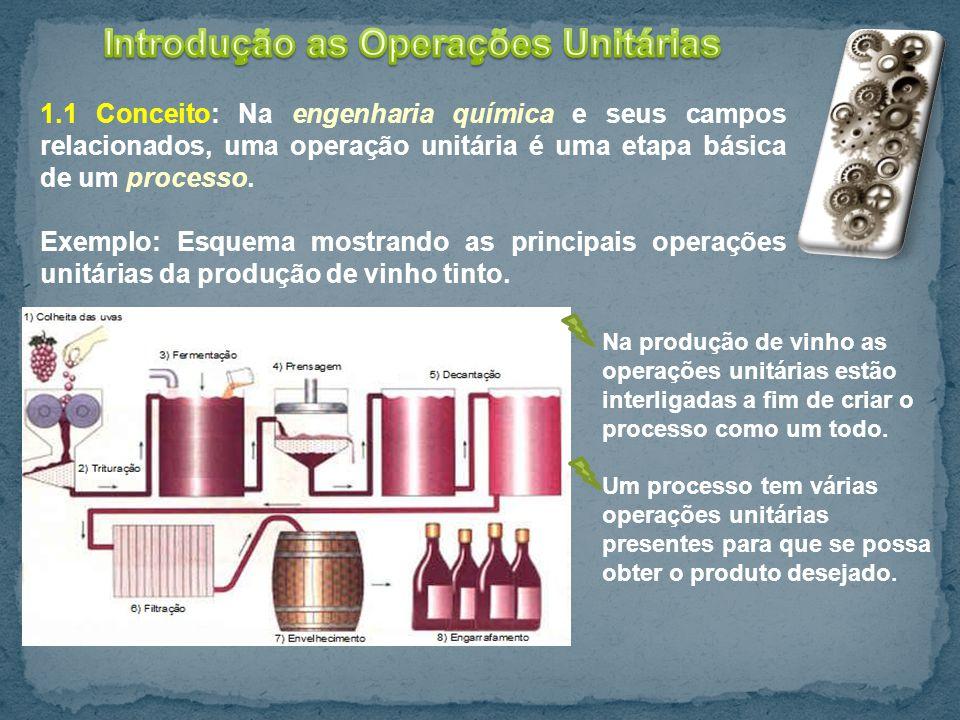 Na produção de vinho as operações unitárias estão interligadas a fim de criar o processo como um todo. Um processo tem várias operações unitárias pres